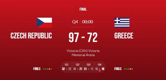 捷克大胜希腊搭上奥运末班车 萨托兰斯基12分