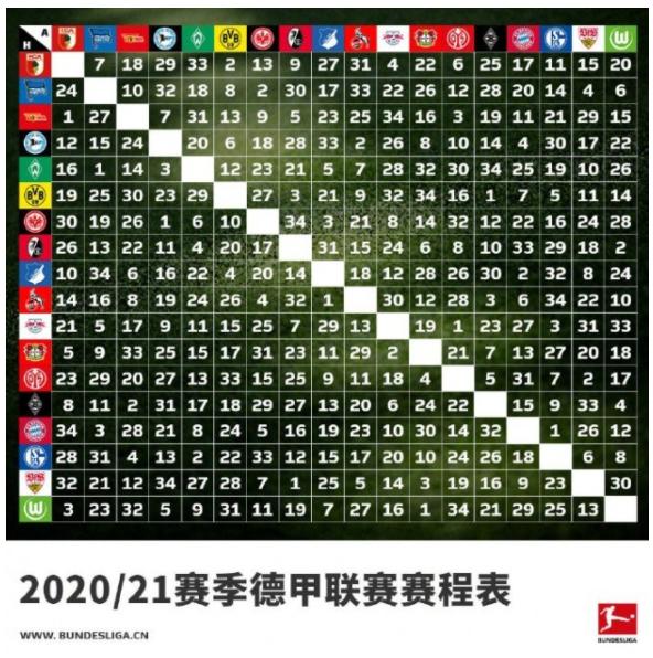 德甲2020-20201赛季赛程表,9月18日首战