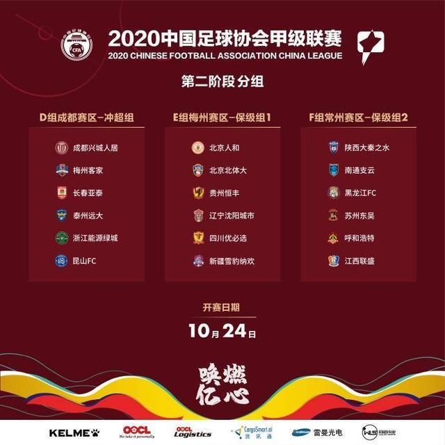 中甲联赛第二阶段分组:6队进冲超组,人和&贵州同在E组,陕西&南通F组
