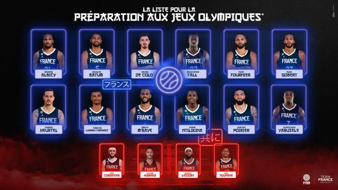 法国男篮公布奥运会名单:戈贝尔富尼耶巴图姆领衔