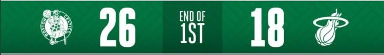 NBA东部决赛战报:热火117-114凯尔特人,总比分1-0(附全场录像)