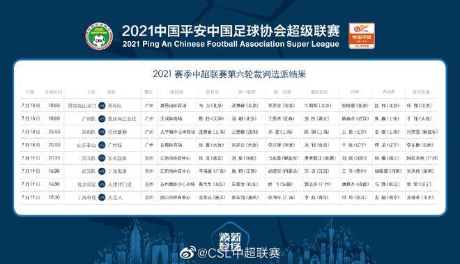 中超第6轮裁判:张雷吹山东战广州城 金京元执法申花