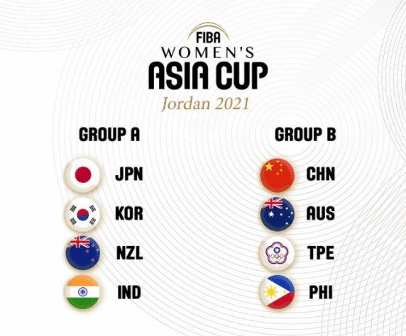 女篮亚洲杯分组出炉:中国澳大利亚B组 日韩A组