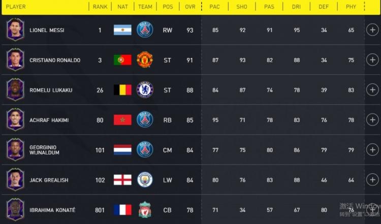 FIFA22值得关注球员卡:梅西和C罗首次同时入选该卡种