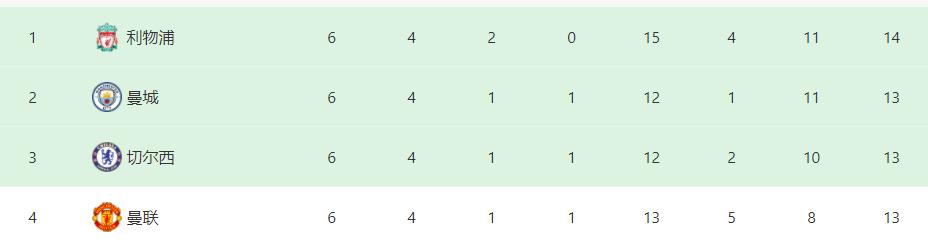 欧冠免费高清直播:尤文图斯vs切尔西