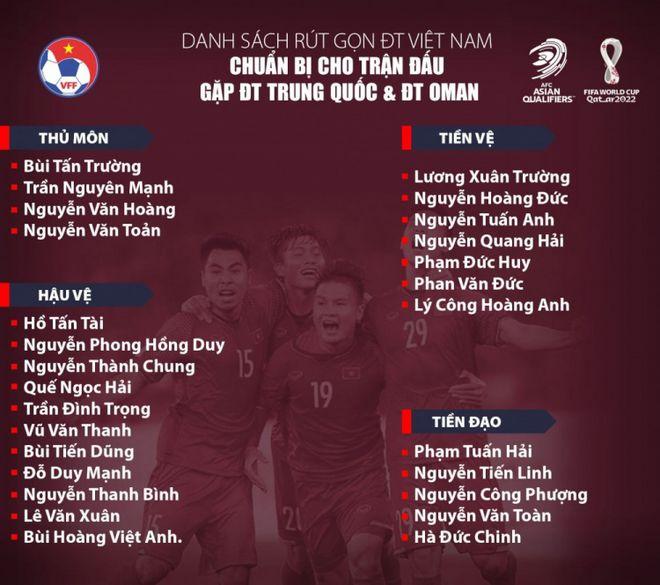 越南公布世预赛名单:阮公凤阮光海领衔 7日战中国