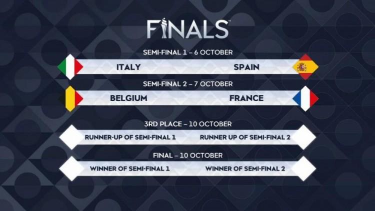 欧国联赛程公布:10月7日意大利战西班牙,8日比利时战法国